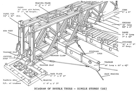 the wwii 300th combat engineers New George Bridge Diagram truss bridge diagram